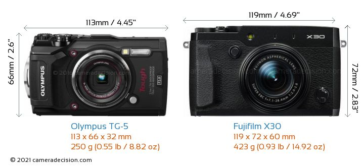 Olympus TG-5 vs Fujifilm X30 Camera Size Comparison - Front View