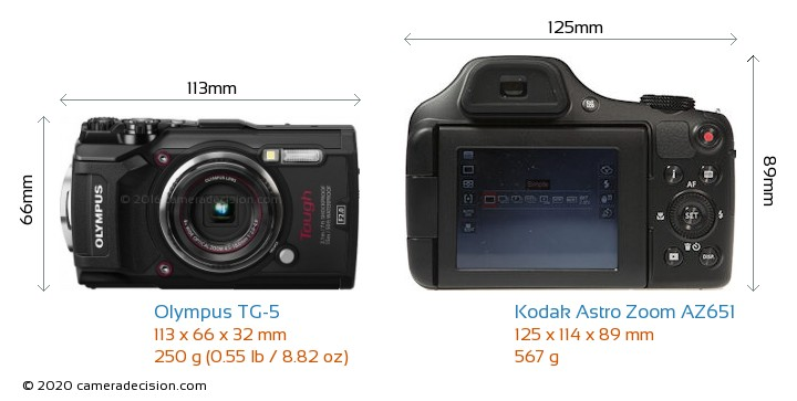 Olympus TG-5 vs Kodak Astro Zoom AZ651 Camera Size Comparison - Front View