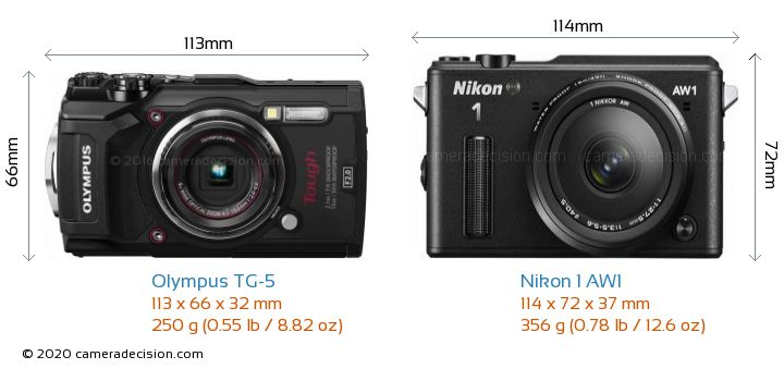 Olympus TG-5 vs Nikon 1 AW1 Camera Size Comparison - Front View
