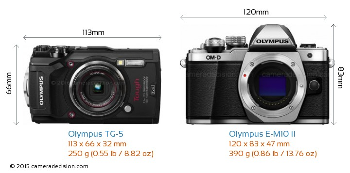 Olympus TG-5 vs Olympus E-M10 II Camera Size Comparison - Front View