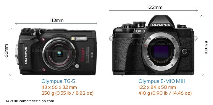 Olympus TG-5 vs Olympus E-M10 MIII Camera Size Comparison - Front View