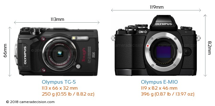 Olympus TG-5 vs Olympus E-M10 Camera Size Comparison - Front View