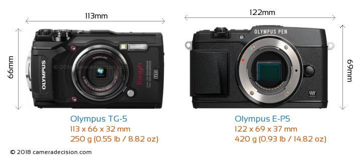 Olympus TG-5 vs Olympus E-P5 Camera Size Comparison - Front View