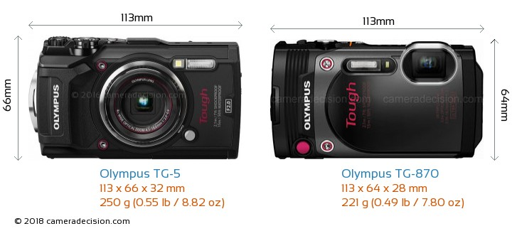 Olympus TG-5 vs Olympus TG-870 Camera Size Comparison - Front View