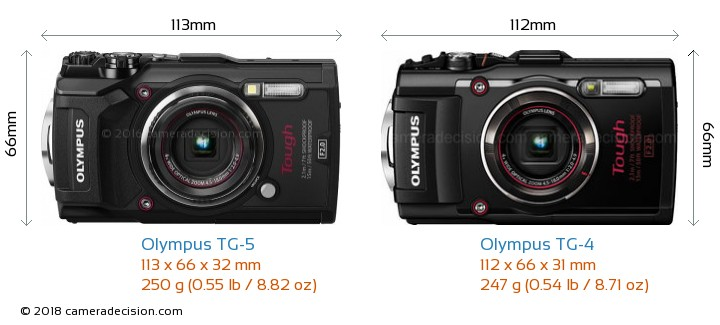 Olympus TG-5 vs Olympus TG-4 Camera Size Comparison - Front View