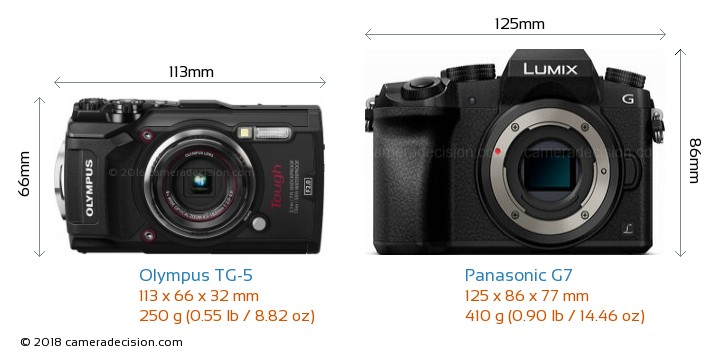 Olympus TG-5 vs Panasonic G7 Camera Size Comparison - Front View