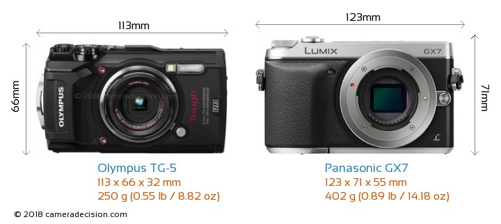 Olympus TG-5 vs Panasonic GX7 Camera Size Comparison - Front View