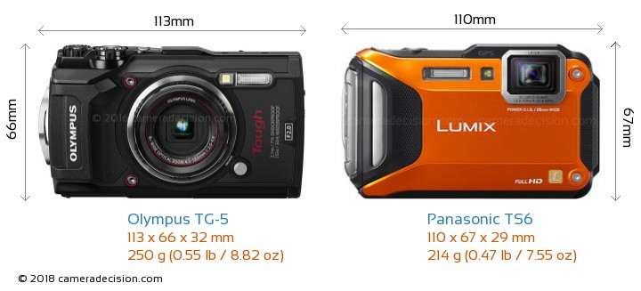 Olympus TG-5 vs Panasonic TS6 Camera Size Comparison - Front View