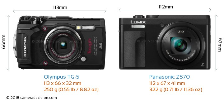 Olympus TG-5 vs Panasonic ZS70 Camera Size Comparison - Front View