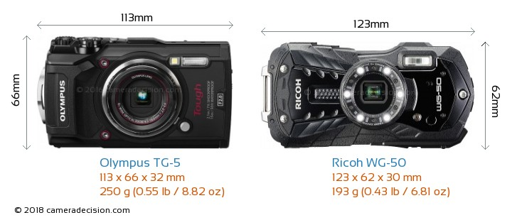 Olympus TG-5 vs Ricoh WG-50 Camera Size Comparison - Front View