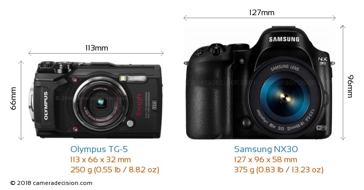Olympus TG-5 vs Samsung NX30 Camera Size Comparison - Front View