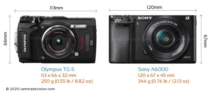 Olympus TG-5 vs Sony A6000 Camera Size Comparison - Front View