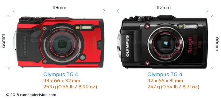 Olympus TG-6 vs Olympus TG-4 Camera Size Comparison - Front View
