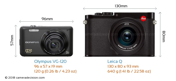 Olympus VG-120 vs Leica Q Camera Size Comparison - Front View