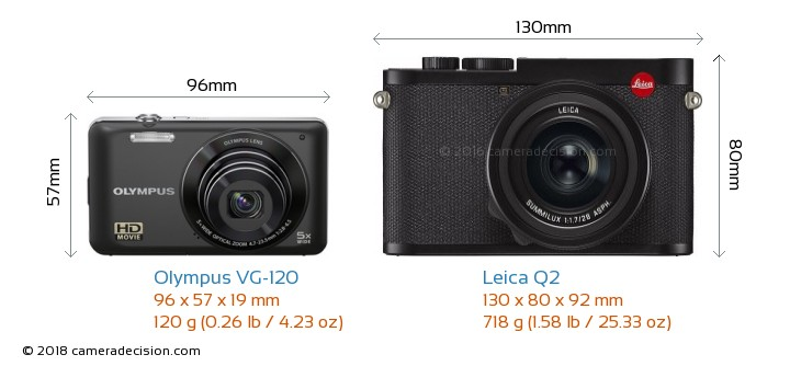 Olympus VG-120 vs Leica Q2 Camera Size Comparison - Front View