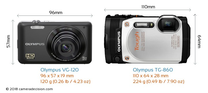 Olympus VG-120 vs Olympus TG-860 Camera Size Comparison - Front View