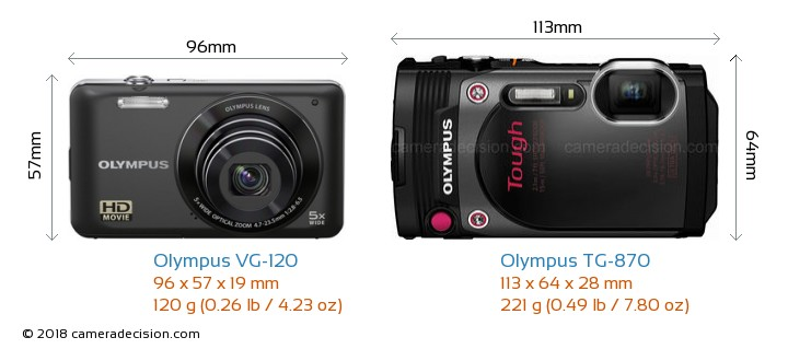 Olympus VG-120 vs Olympus TG-870 Camera Size Comparison - Front View