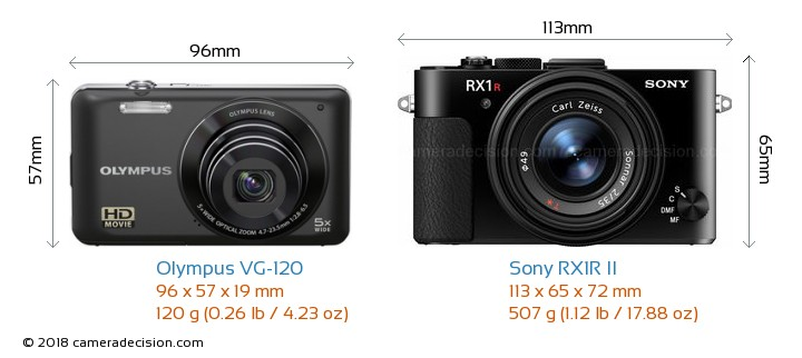 Olympus VG-120 vs Sony RX1R II Camera Size Comparison - Front View