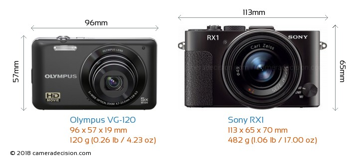 Olympus VG-120 vs Sony RX1 Camera Size Comparison - Front View