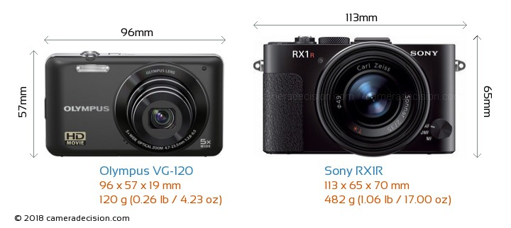 Olympus VG-120 vs Sony RX1R Camera Size Comparison - Front View