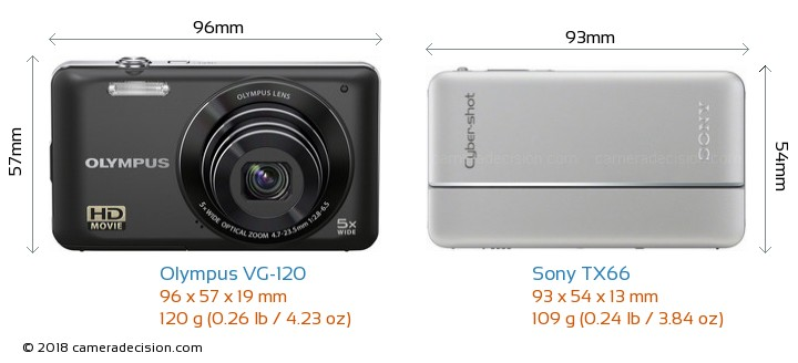 Olympus VG-120 vs Sony TX66 Camera Size Comparison - Front View