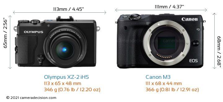 Olympus XZ-2 iHS vs Canon M3 Camera Size Comparison - Front View