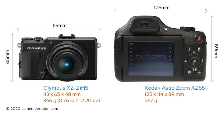 Olympus XZ-2 iHS vs Kodak Astro Zoom AZ651 Camera Size Comparison - Front View