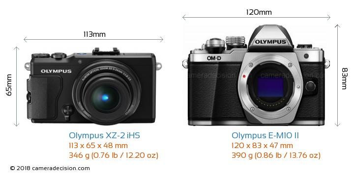 Olympus XZ-2 iHS vs Olympus E-M10 II Camera Size Comparison - Front View