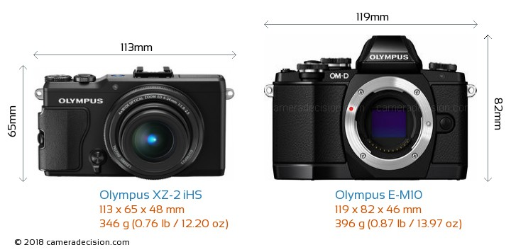 Olympus XZ-2 iHS vs Olympus E-M10 Camera Size Comparison - Front View