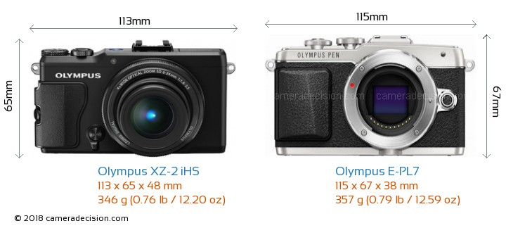 Olympus XZ-2 iHS vs Olympus E-PL7 Camera Size Comparison - Front View