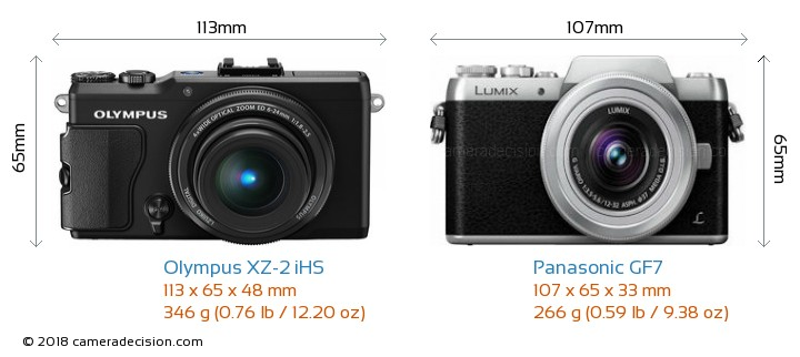 Olympus XZ-2 iHS vs Panasonic GF7 Camera Size Comparison - Front View