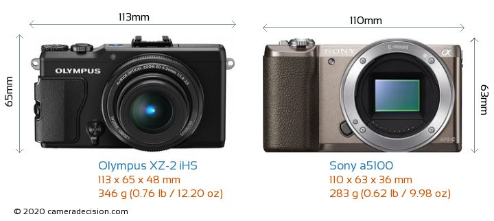 Olympus XZ-2 iHS vs Sony a5100 Camera Size Comparison - Front View