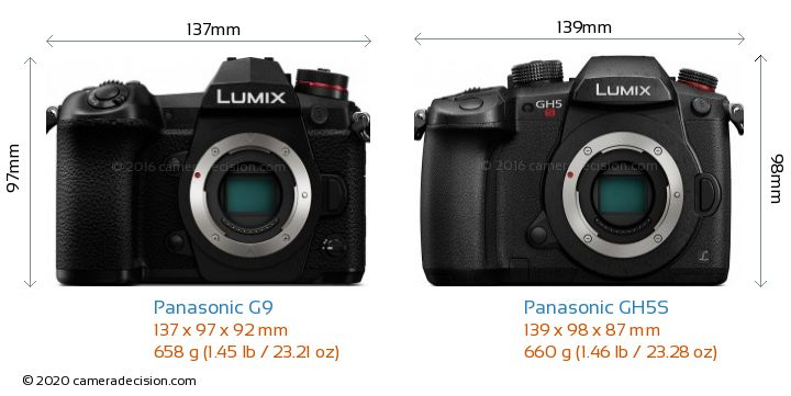 Panasonic G9 vs Panasonic GH5S Camera Size Comparison - Front View