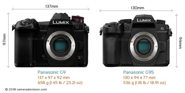 Panasonic G9 vs Panasonic G95 Camera Size Comparison - Front View