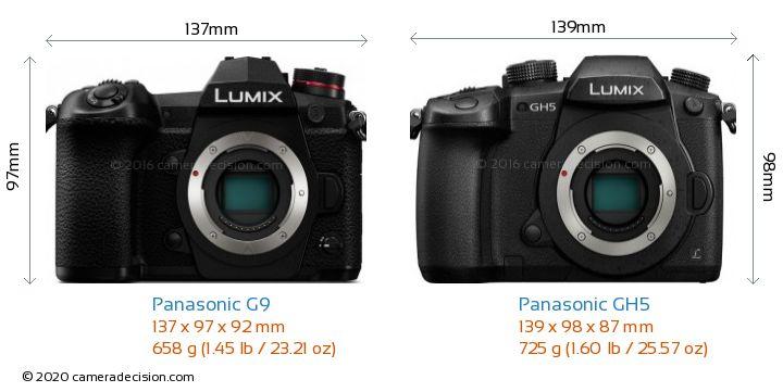 Panasonic G9 vs Panasonic GH5 Camera Size Comparison - Front View