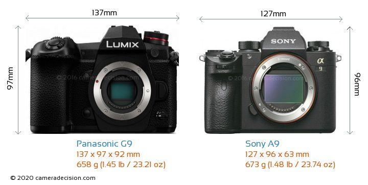 Panasonic G9 vs Sony A9 Camera Size Comparison - Front View