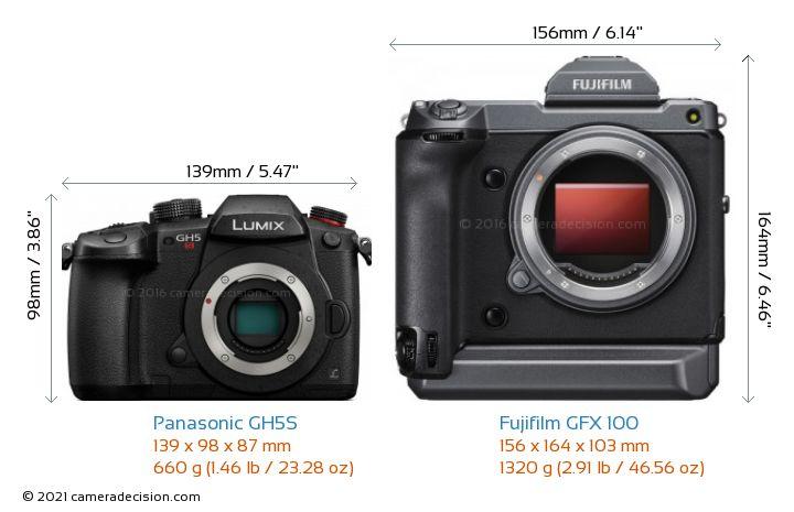 Panasonic GH5S vs Fujifilm GFX 100 Camera Size Comparison - Front View