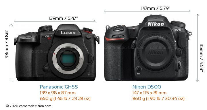 Panasonic GH5S vs Nikon D500 Camera Size Comparison - Front View