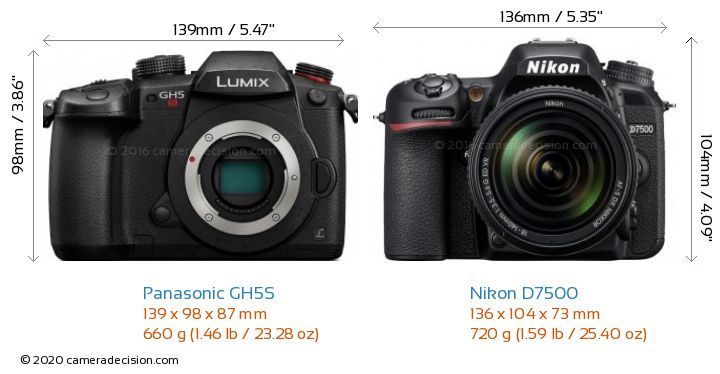 Panasonic GH5S vs Nikon D7500 Camera Size Comparison - Front View