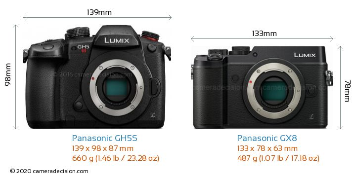Panasonic GH5S vs Panasonic GX8 Camera Size Comparison - Front View