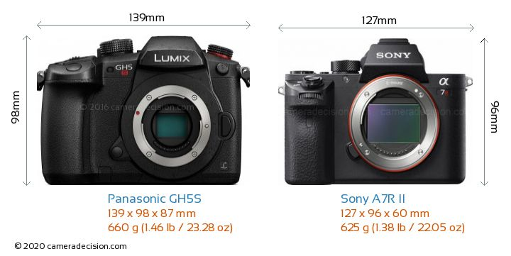 Panasonic GH5S vs Sony A7R II Camera Size Comparison - Front View