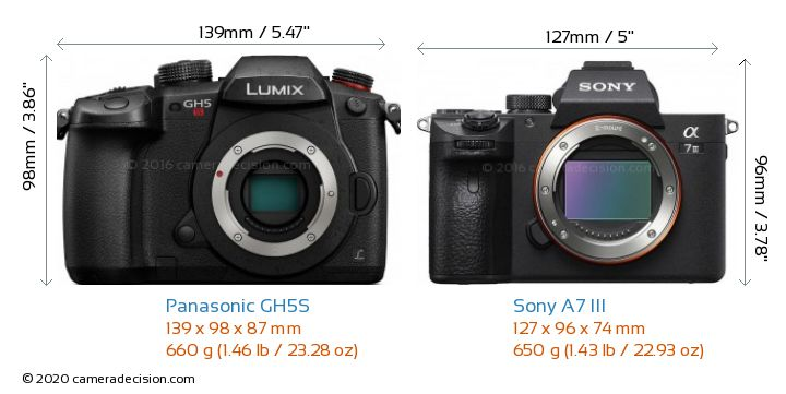 Panasonic GH5S vs Sony A7 III Camera Size Comparison - Front View