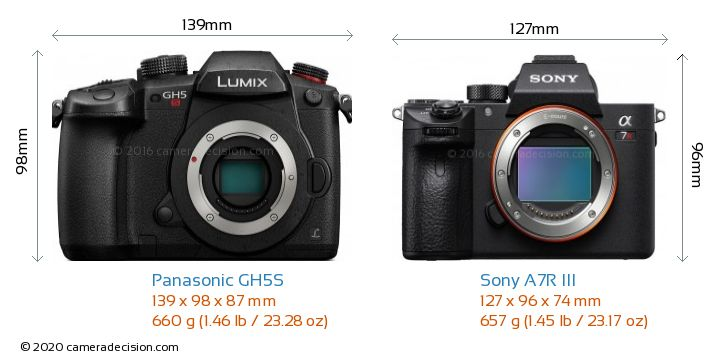 Panasonic GH5S vs Sony A7R III Camera Size Comparison - Front View