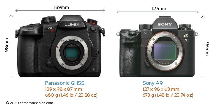 Panasonic GH5S vs Sony A9 Camera Size Comparison - Front View