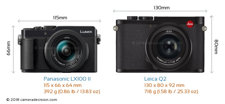 Panasonic LX100 II vs Leica Q2 Camera Size Comparison - Front View