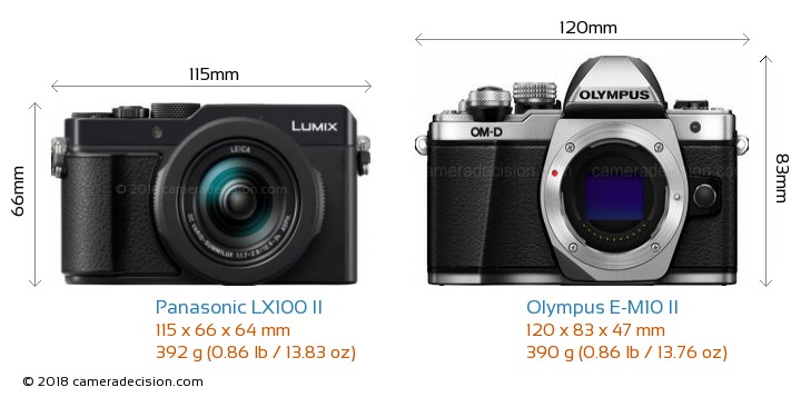 Panasonic LX100 II vs Olympus E-M10 II Camera Size Comparison - Front View