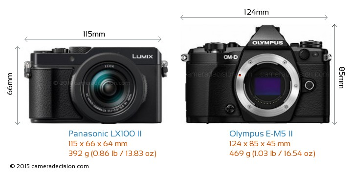 Panasonic LX100 II vs Olympus E-M5 II Camera Size Comparison - Front View