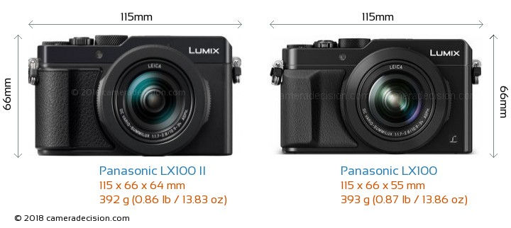 Panasonic LX100 II vs Panasonic LX100 Camera Size Comparison - Front View