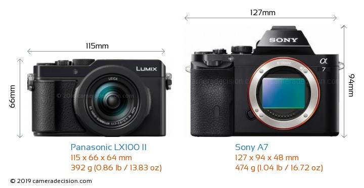 Panasonic LX100 II vs Sony A7 Camera Size Comparison - Front View