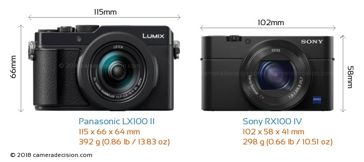 Panasonic LX100 II vs Sony RX100 IV Camera Size Comparison - Front View